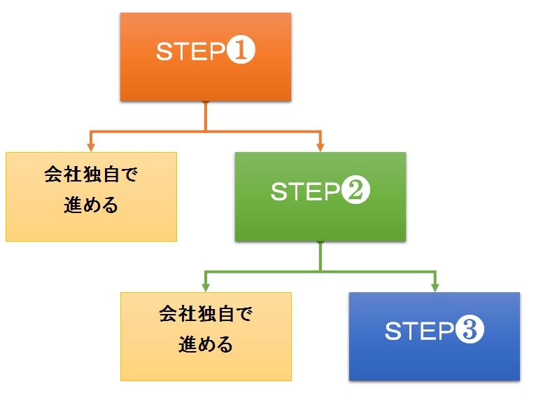 syokuba-nagare
